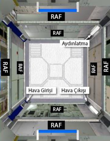 kibo-raf-sistemi