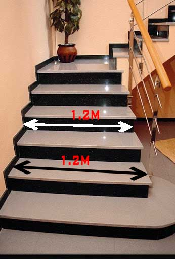 merdiven-metretül