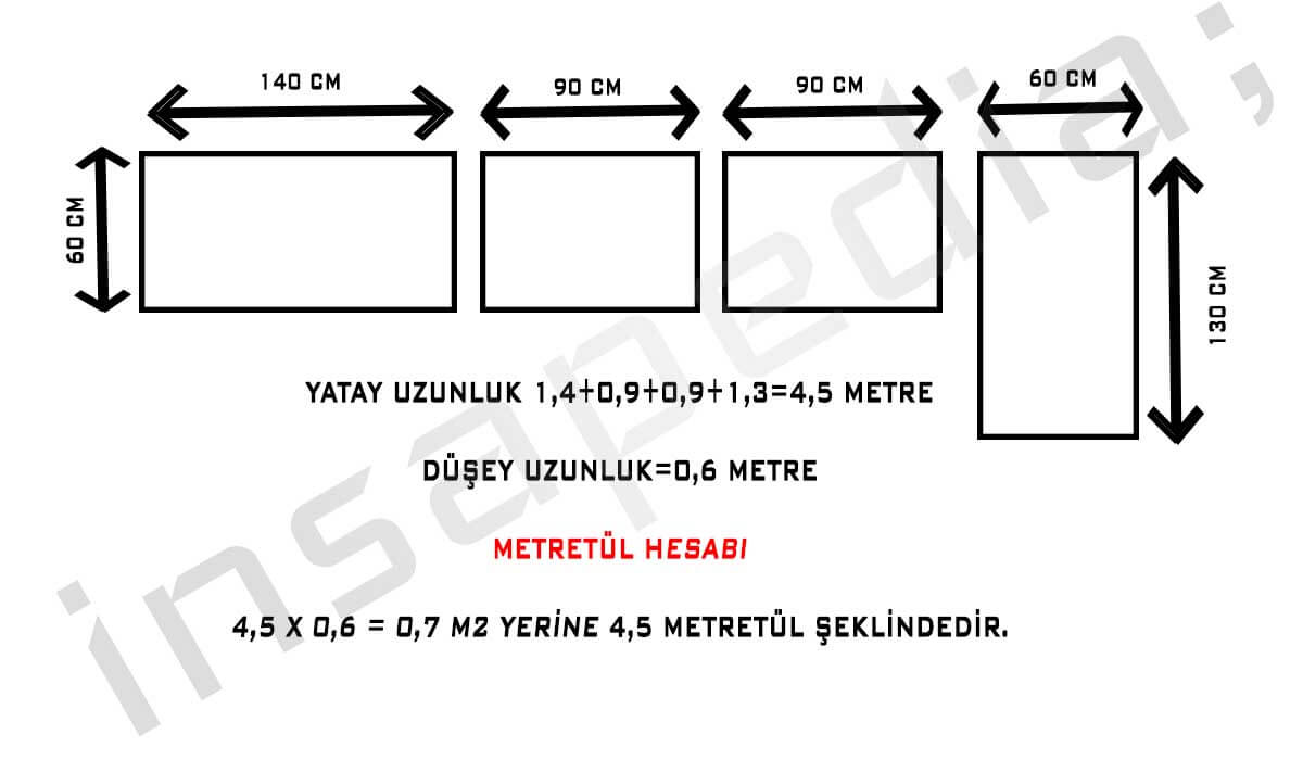 metretul-hesabı-hesaplama-1