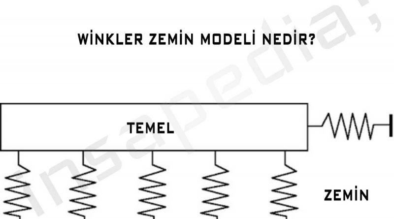 winkler-zemin-modeli