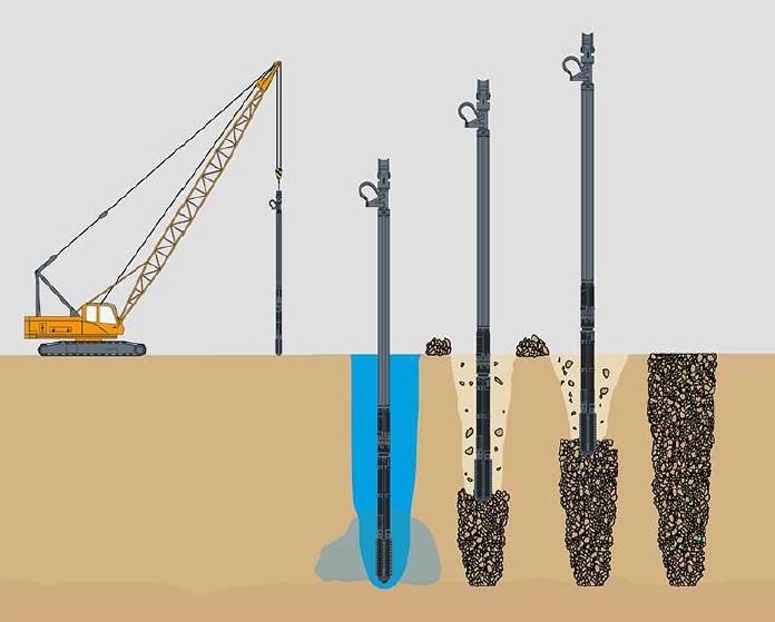 Vibro yer değiştirme yöntemi ile taş kolon imalatı