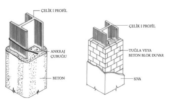 Çelik taşıyıcılarda kütlesel yalıtım örnekleri