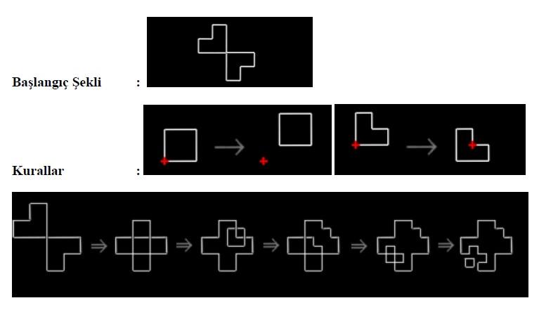 Başlangıç şekli ve kuralların belirlenmesiyle izlenen tasarım adımları