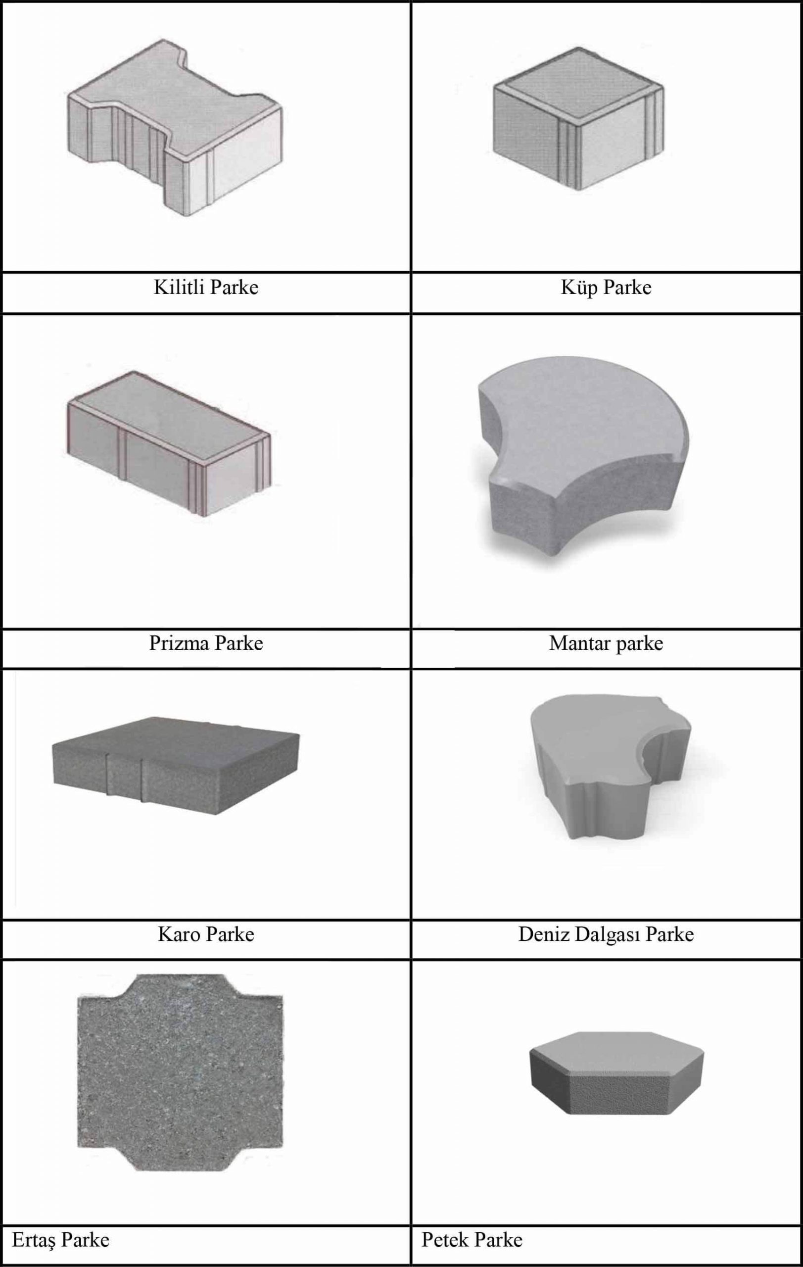 beton-parke-taşı-çeşitleri