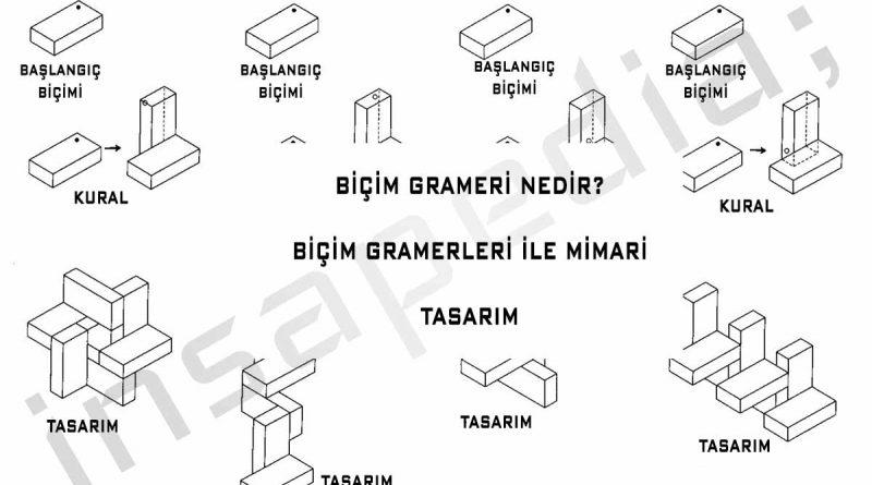 biçim-grameri