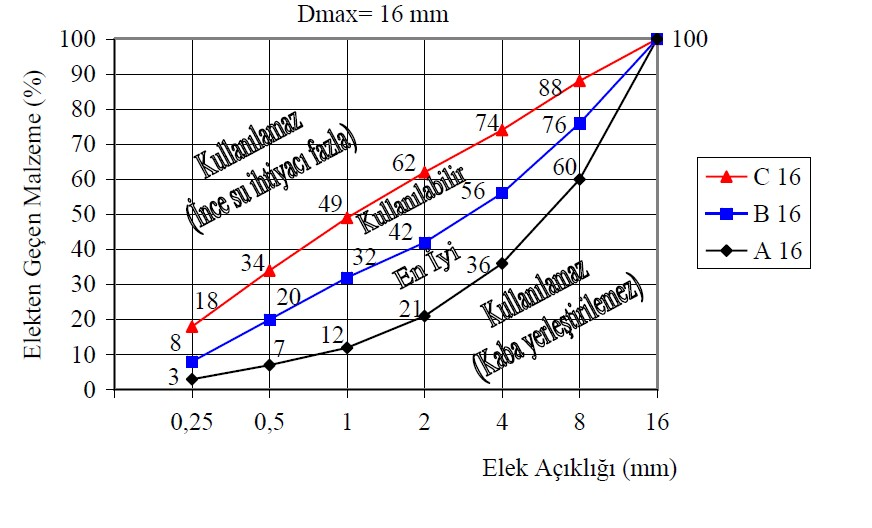 Granülometri-eğrisi-2