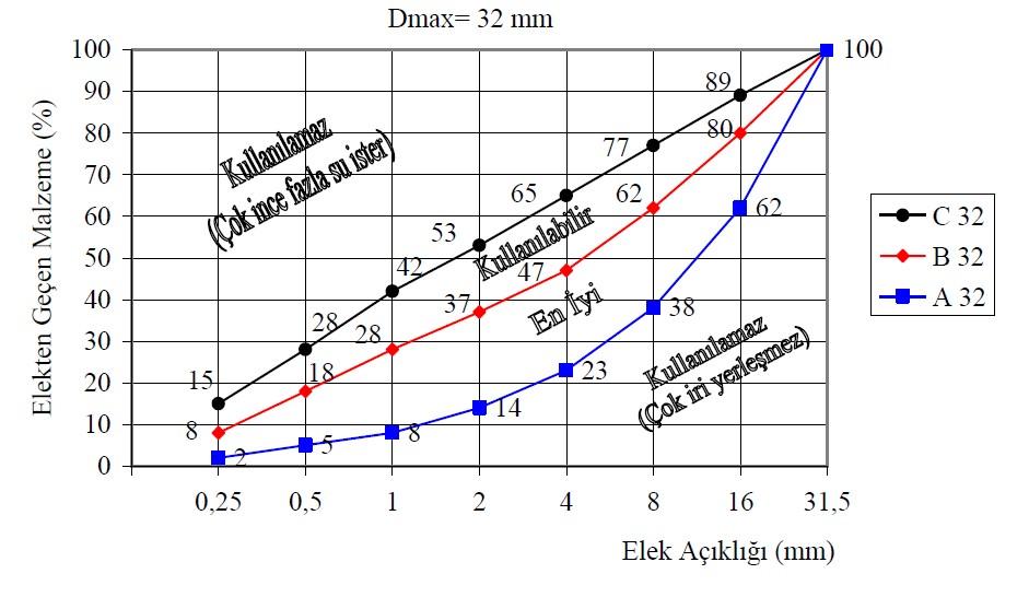 Granülometri-eğrisi-