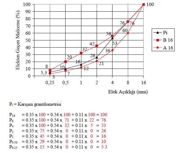 Granülometri-örnek-6