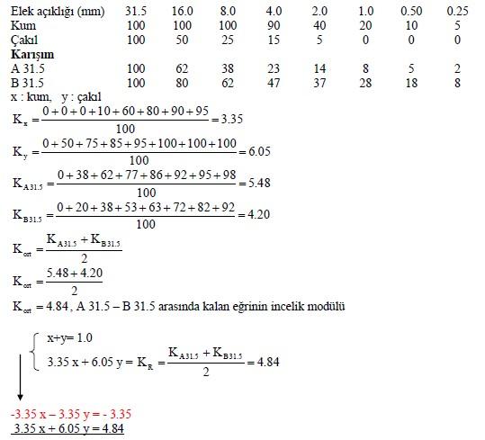 Granülometri-örnek1