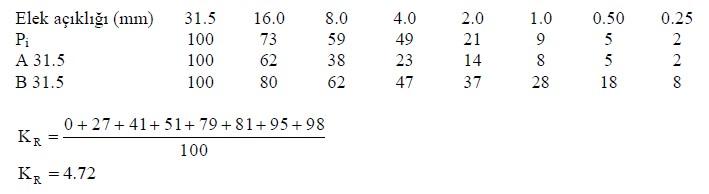 Granülometri-örnek3