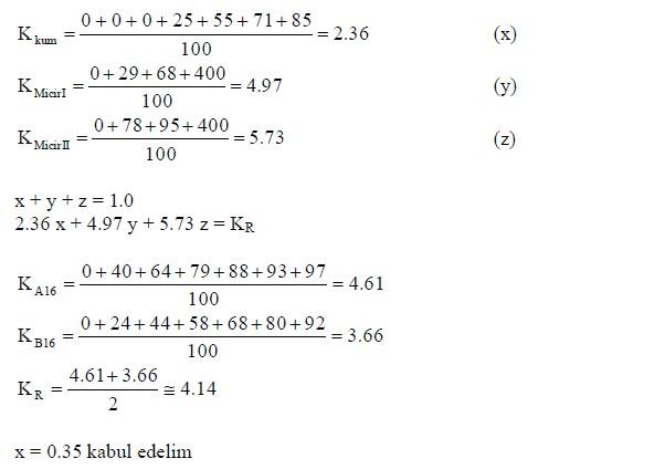 Granülometri-örnek4