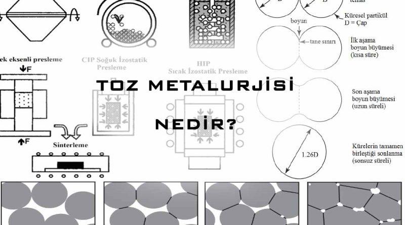 Toz metalürjisi
